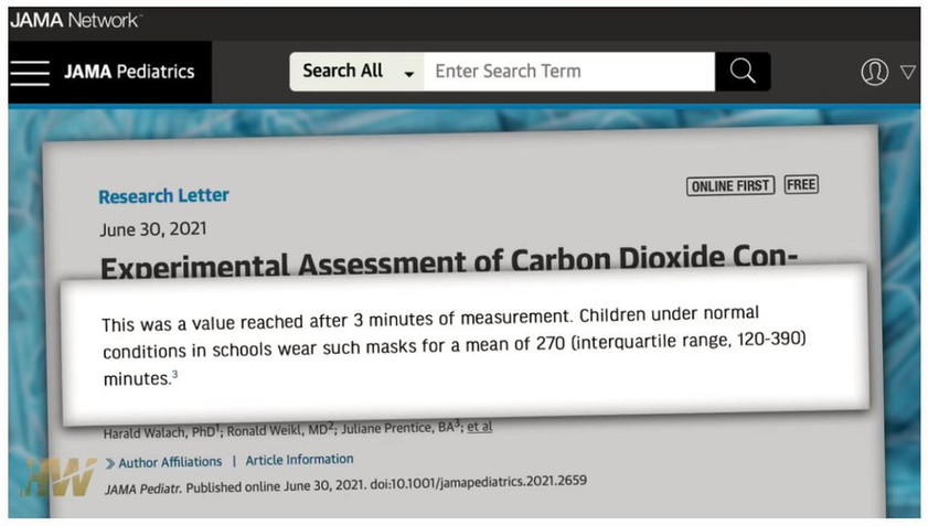 Experimental Assessment of Carbon Dioxide Content in Inhaled Air With or Without Face Mask