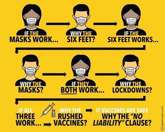 If masks work, why the lockdowns.jpg