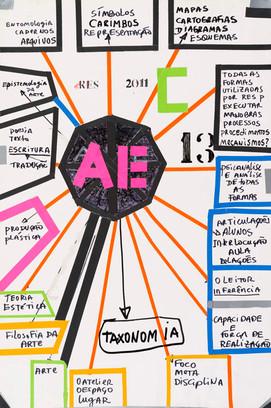 AE, 2011