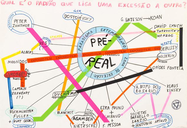 Diagrama pré real