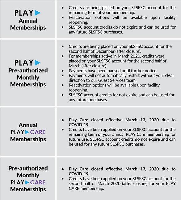 Membership infor graphic Feb 8.jpg