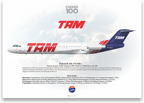 Pôster Perfil Fokker 100 TAM