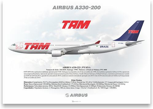 Pôster Perfil AIRBUS A330-200 TAM