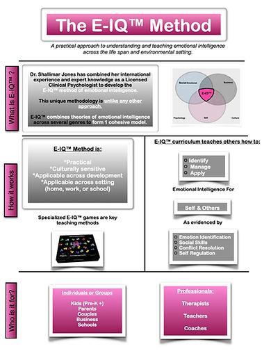 e-iq info website copy.jpg