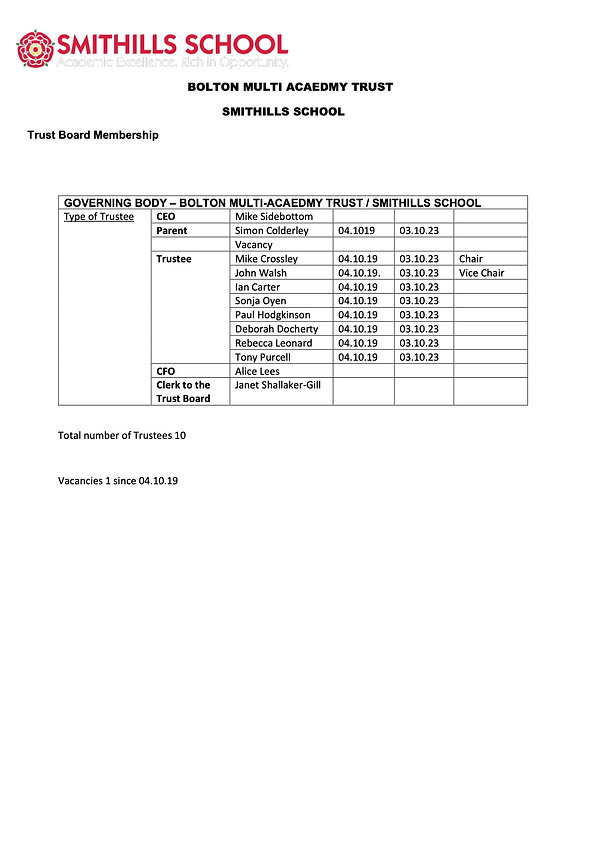 Item 2 - BMAT Membership 2020-21.jpg