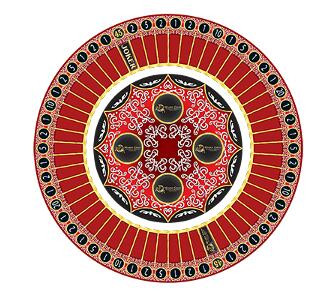 카지노게임 빅휠(Big Wheel)-배팅법ㅣ종류-머니휠,주사위휠