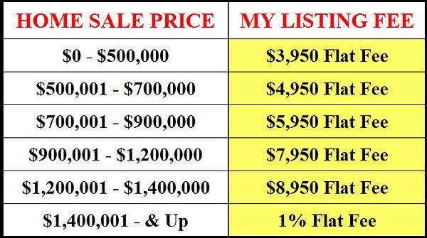 LJ Woodard Pricing Chart Short.jpg