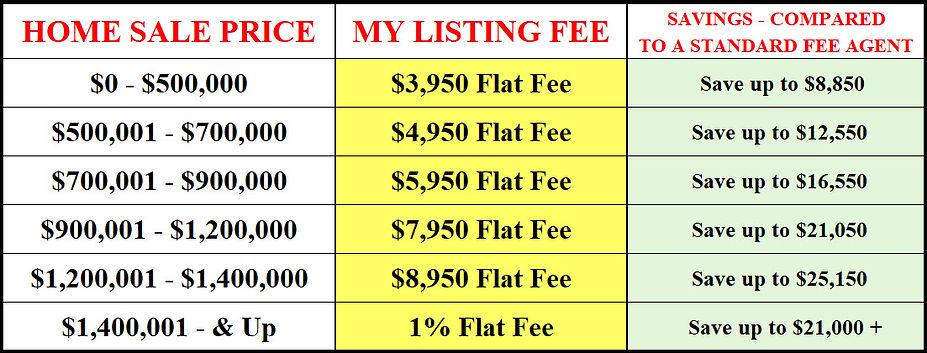 LJ Woodard Flat Fee Chart.jpg
