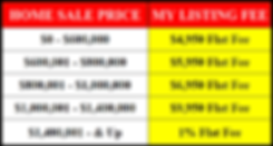 Flat fee chart 2020 LJ Woodard.png