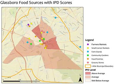 Glassboro food sources - IPD scores.png