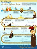 infografia_P_Chavita_dic2019.png