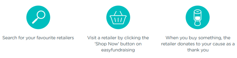Easyfundraising 3 simple steps.png