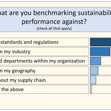 Benchmarking Enterprise Sustainability - are we on track?