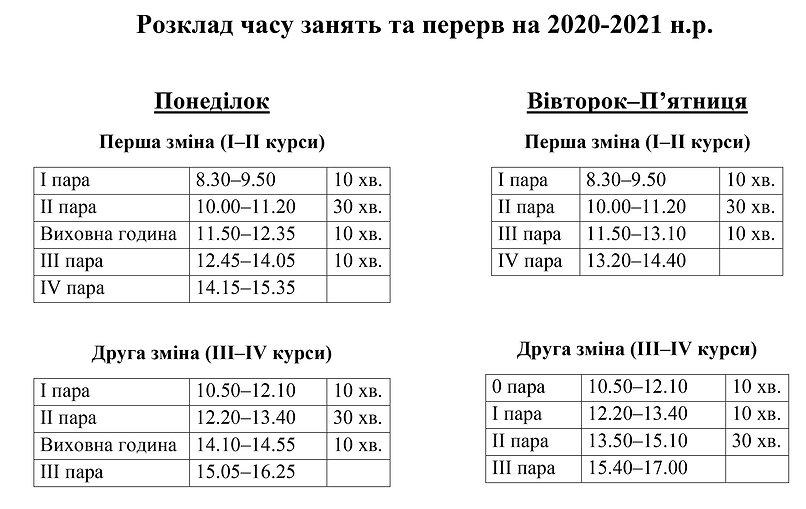 Розклад часу занять та перерв на 2020-20