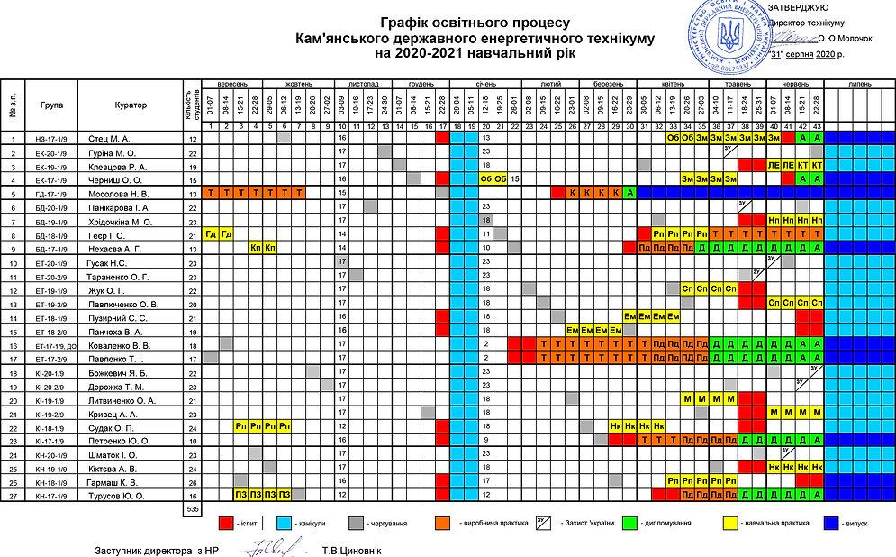 Графік освітнього процесу_ 2020-2021 н.р