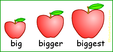 Big, Bigger, Biggest - Comparative Adjectives