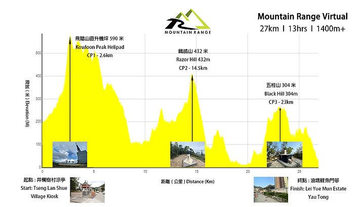 27km elevation.jpg