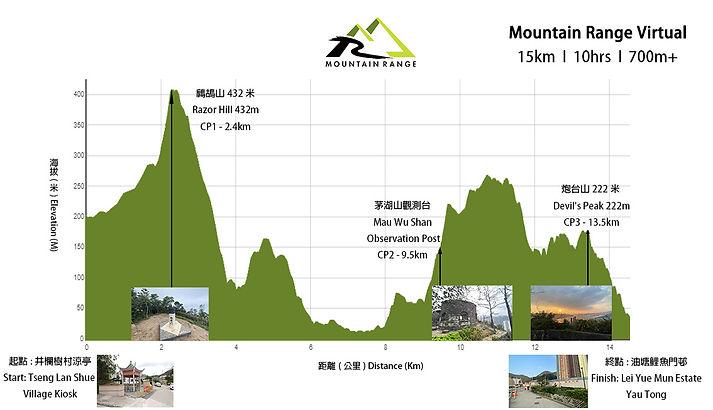 15km elevation map.jpg