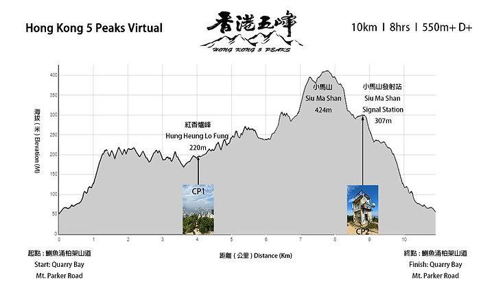 10km elevation website.jpg