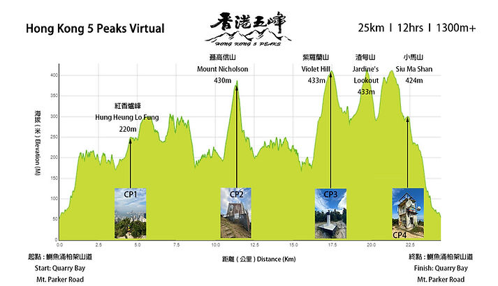 25km elevation website.jpg