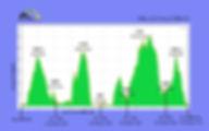 MRTP 50k elevation with description.jpg