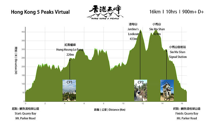 16km elevation website.jpg
