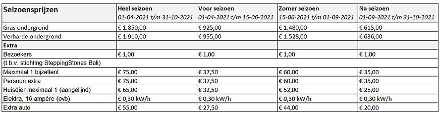 Seizoensprijzen 2021 v2.JPG