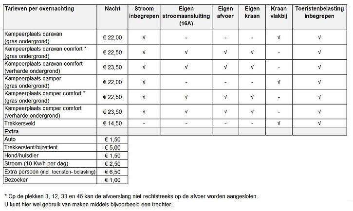 Kampeerprijzen 2021 v2.JPG