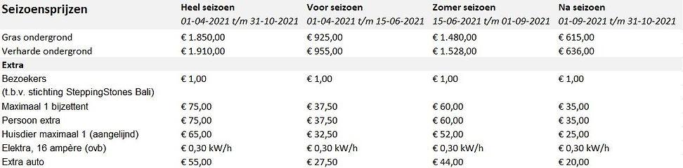 Seizoensprijzen 2021.JPG
