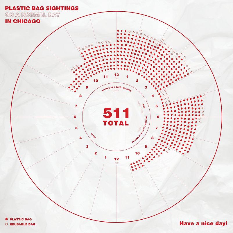 PlasticBagSightings.jpg