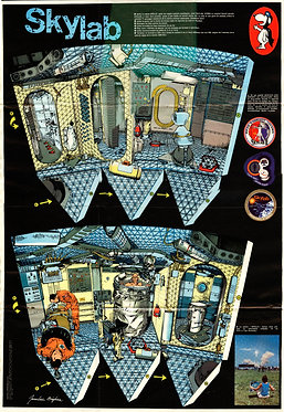 AC 1860   Poster géant bricolage Skylab  ???? 1973