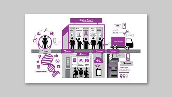 Inforgraphic Illustration