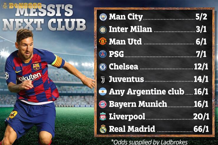Tỷ lệ cược cho CLB tiếp theo của Lionel Messi là bao nhiêu?