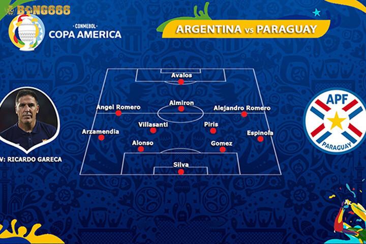 Đội hình ra sân của Paraguay
