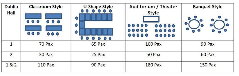 hall_capacity.JPG