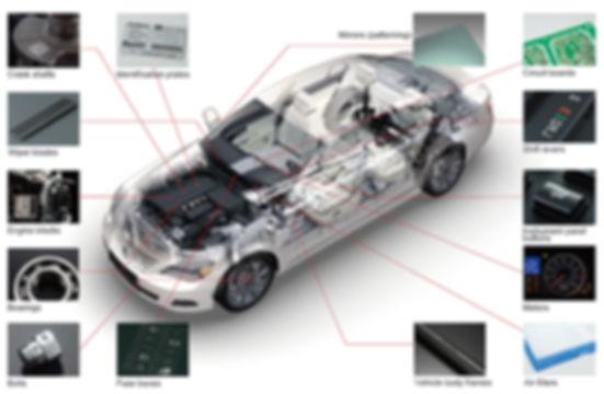 Otomotiv parçalarının markalanmasında fiber lazer kullanımı