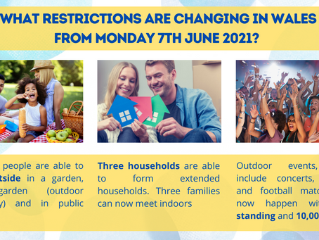 Restriction Changes in Wales - 7th June 2021