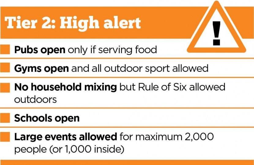 Tier 2 lockdown rules - Dean Russell MP Watford
