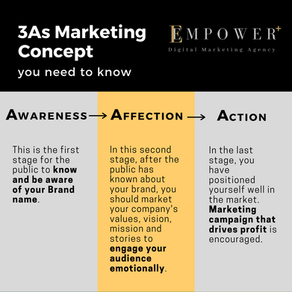 3 Marketing Stages You Need To Know