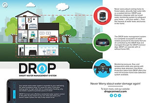 Dropconnect.com, The DROP Hub monitors all residential water system devices 24/7 to make sure they're working properly. It keeps you in the loop through the DROP App, which uses standard home WiFi so you can control your water system from your smartphone or tablet from anywhere in the world, at any time.
