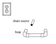 Soft Water Loop,Whole Home Water Loop