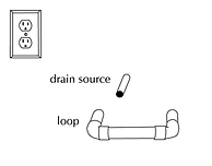 Soft Water Loop, Whole Home Water Loop