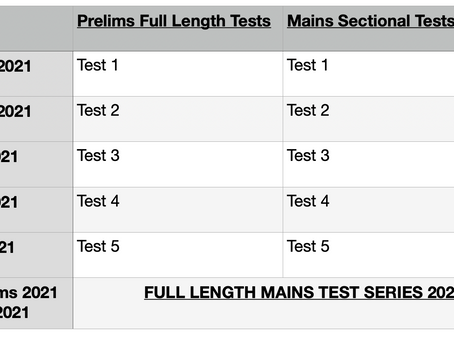 The Test Series