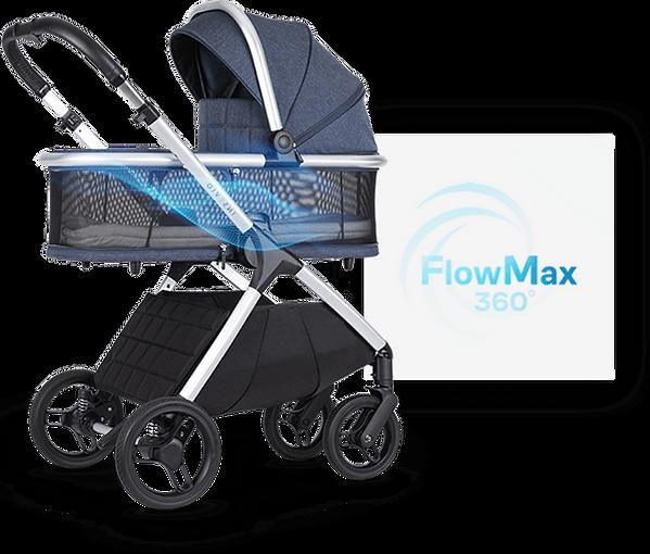 flow-max.png
