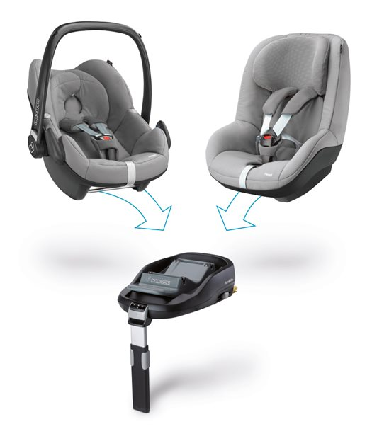 Car seat how-to guide