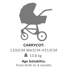 wymiary_carrycot11.png