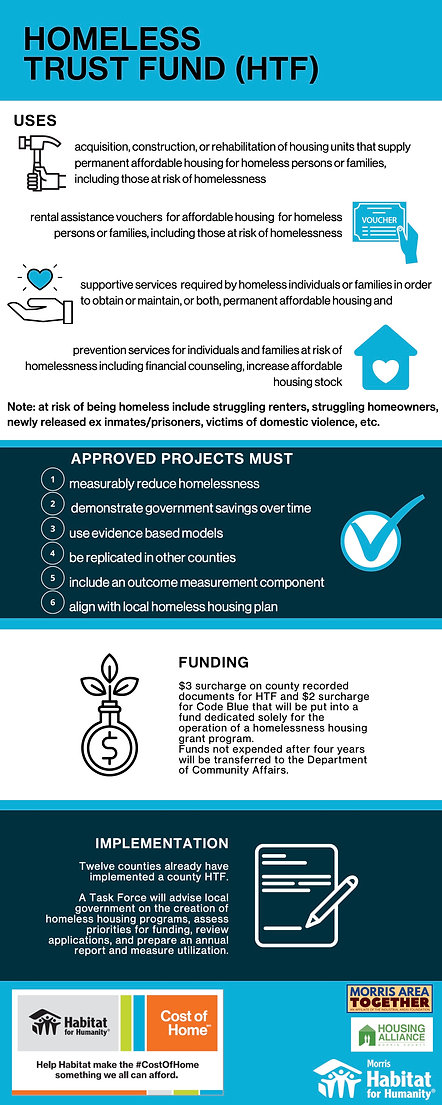 Homeless-Trust-Fund-Infographic-1.jpg