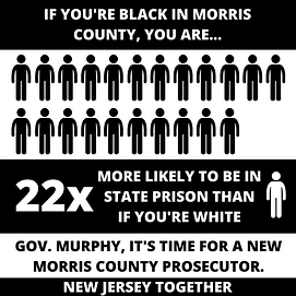 RATES OF INCARCERATION IN MORRIS COUNTY,