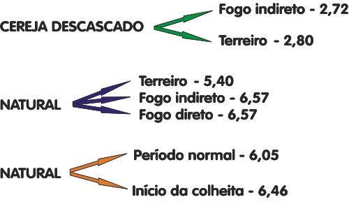 media regioes DEFEITOS.jpg