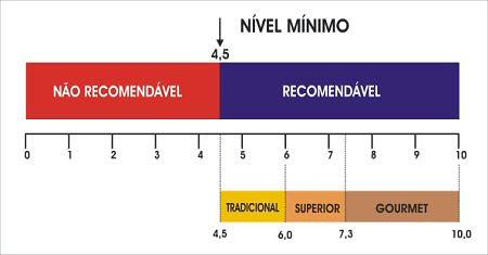 escala sensorial.jpg